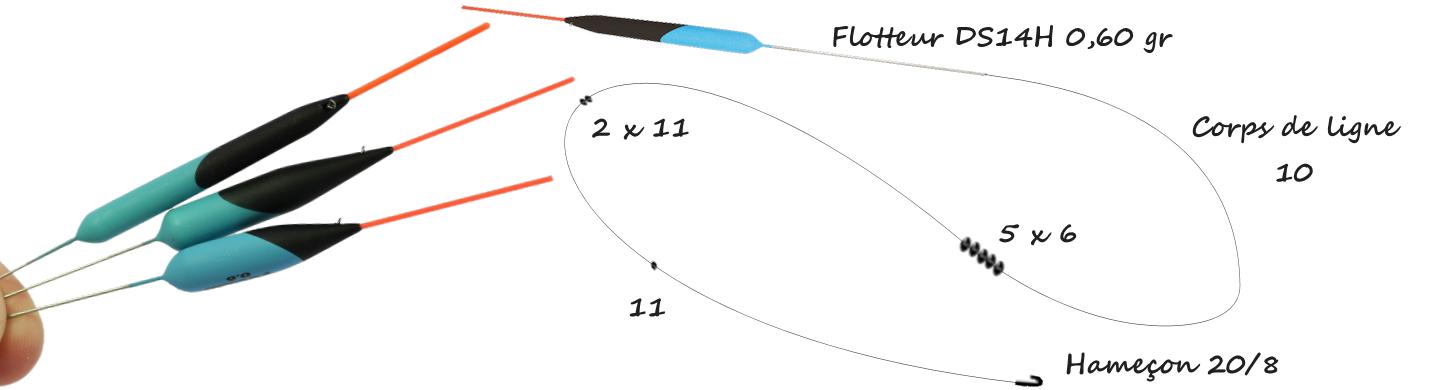 3 lignes polyvalentes pour la p che au coup choisir la forme de son flotteur garbolino - Peche a la carpe au coup en etang ...